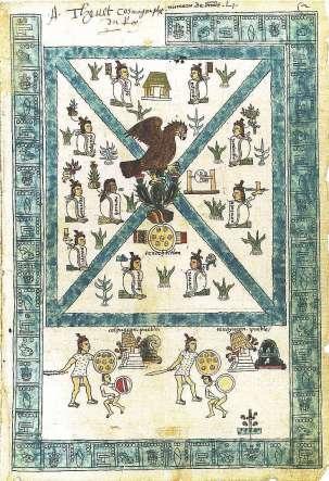 Codex_Mendoza_folio_2r